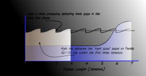 AgileProductivity-FasterTTM-Agile-vs-Waterfall