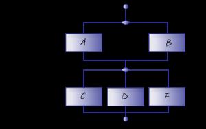 Quality-Unit-Testing-Algorithm